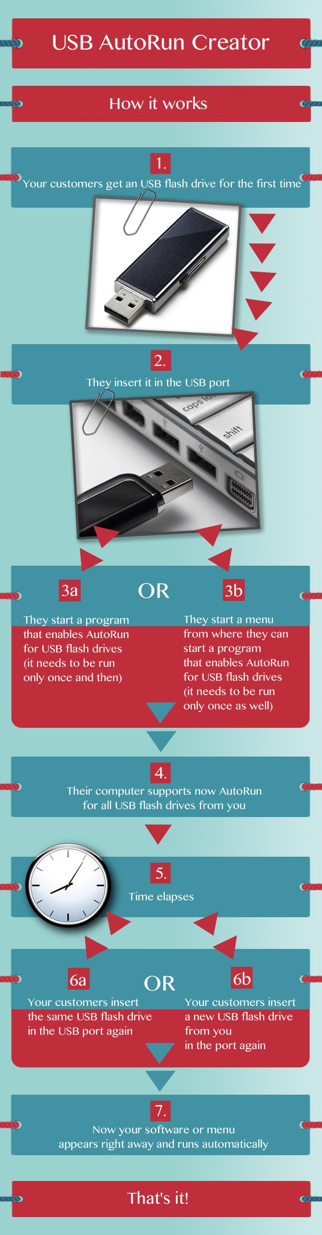 Infograf - USB AutoRun Creator